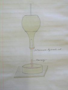 Diagram of experiment from W F Harvey's diary.